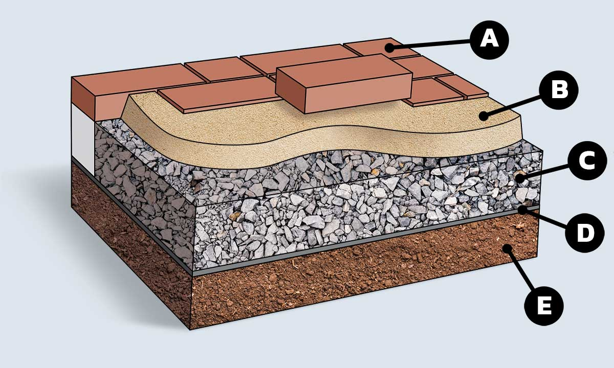 Paver Cross Section